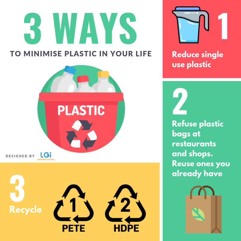 ways to minimise plastic